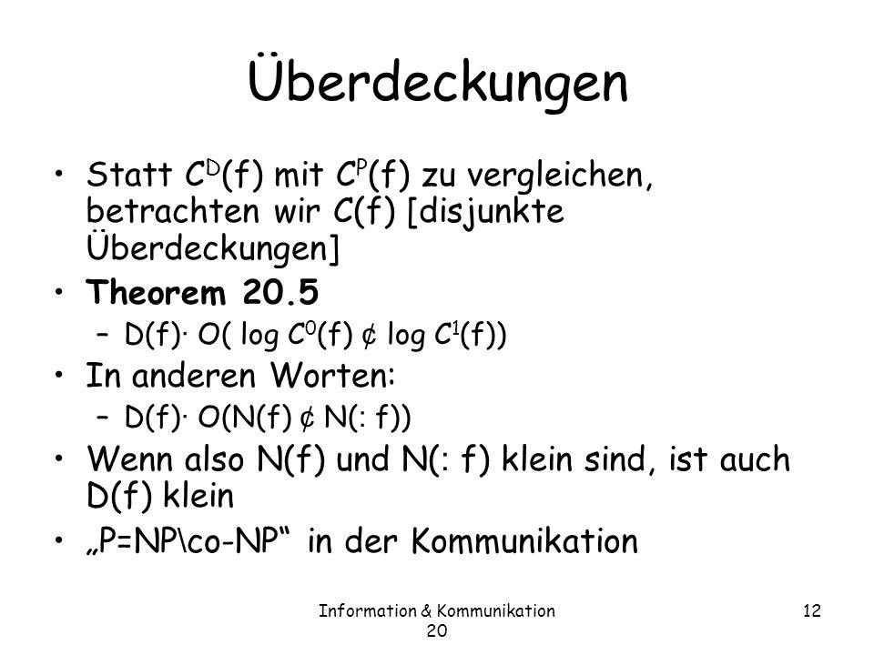 Information & Kommunikation 20 12 Überdeckungen Statt C D (f) mit C P (f) zu vergleichen, betrachten wir C(f) [disjunkte Überdeckungen] Theorem 20.5 –D(f) · O( log C 0 (f) ¢ log C 1 (f)) In anderen Worten: –D(f) · O(N(f) ¢ N( : f)) Wenn also N(f) und N( : f) klein sind, ist auch D(f) klein P=NP \ co-NP in der Kommunikation