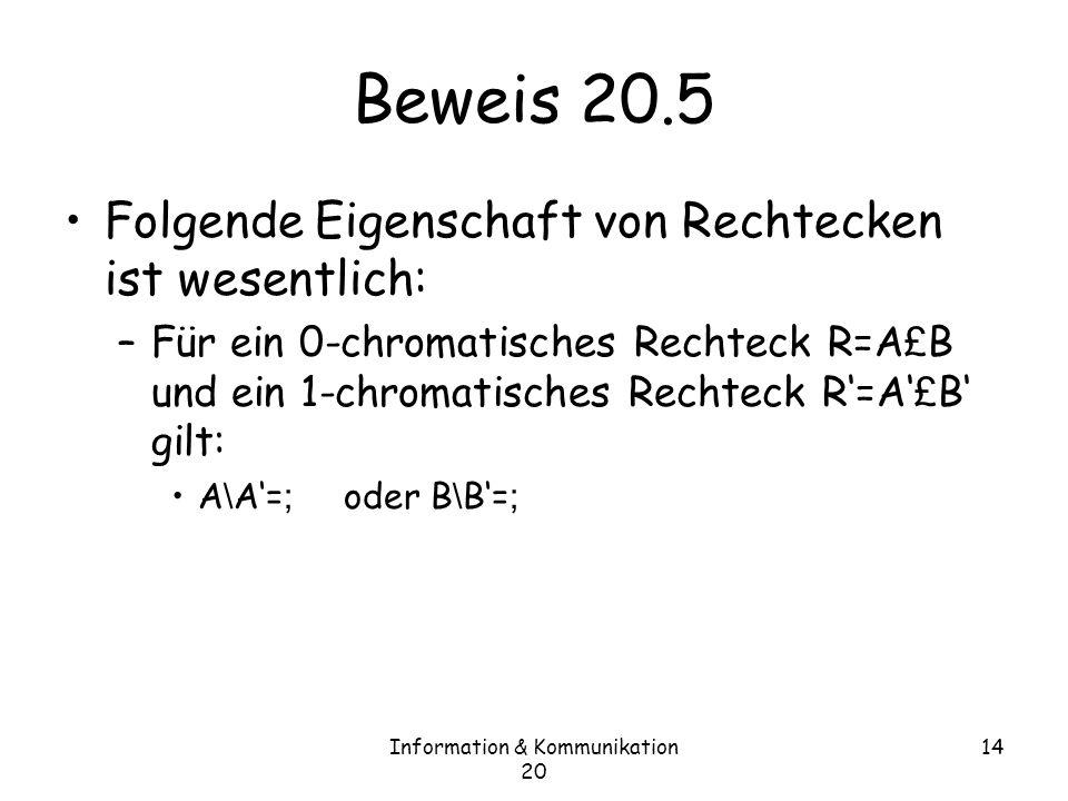 Information & Kommunikation 20 14 Beweis 20.5 Folgende Eigenschaft von Rechtecken ist wesentlich: –Für ein 0-chromatisches Rechteck R=A £ B und ein 1-chromatisches Rechteck R=A £ B gilt: A \ A= ; oder B \ B= ;