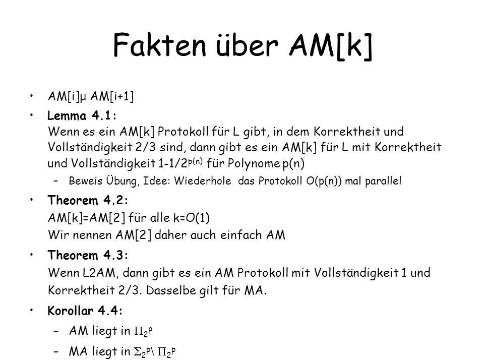 Fakten über AM[k] AM[i] µ AM[i+1] Lemma 4.1: Wenn es ein AM[k] Protokoll für L gibt, in dem Korrektheit und Vollständigkeit 2/3 sind, dann gibt es ein AM[k] für L mit Korrektheit und Vollständigkeit 1-1/2 p(n) für Polynome p(n) –Beweis Übung, Idee: Wiederhole das Protokoll O(p(n)) mal parallel Theorem 4.2: AM[k]=AM[2] für alle k=O(1) Wir nennen AM[2] daher auch einfach AM Theorem 4.3: Wenn L 2 AM, dann gibt es ein AM Protokoll mit Vollständigkeit 1 und Korrektheit 2/3.