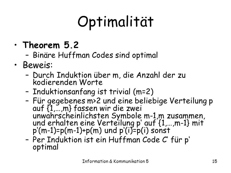 Information & Kommunikation 515 Optimalität Theorem 5.2 –Binäre Huffman Codes sind optimal Beweis: –Durch Induktion über m, die Anzahl der zu kodieren