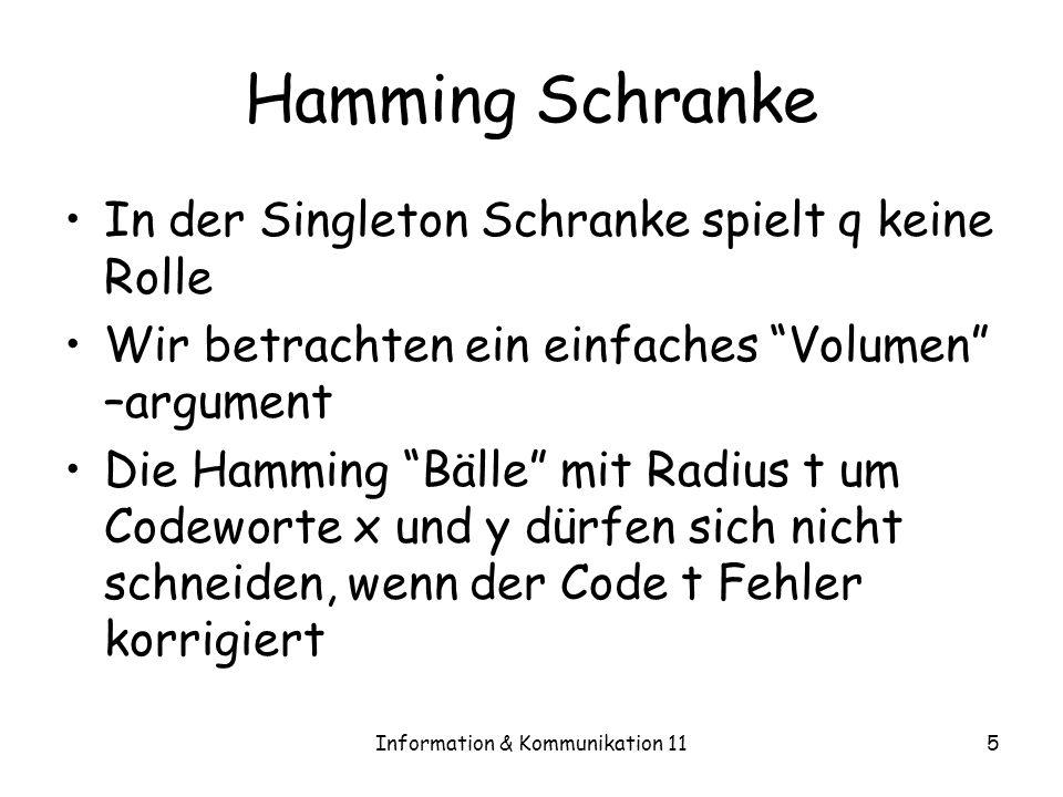 Information & Kommunikation 115 Hamming Schranke In der Singleton Schranke spielt q keine Rolle Wir betrachten ein einfaches Volumen –argument Die Hamming Bälle mit Radius t um Codeworte x und y dürfen sich nicht schneiden, wenn der Code t Fehler korrigiert