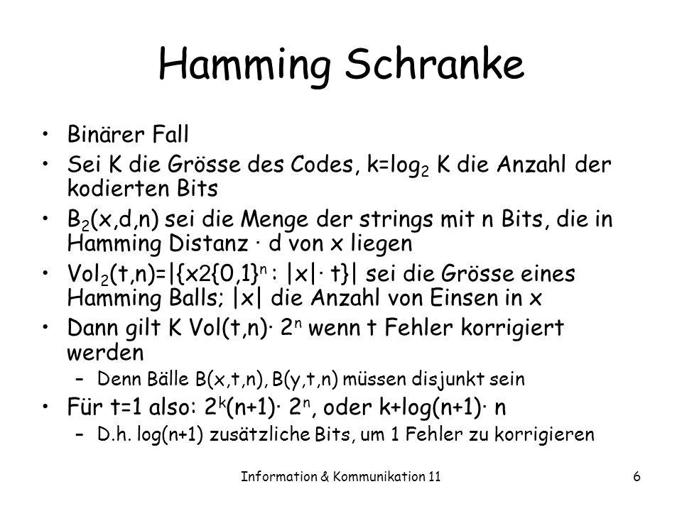 Information & Kommunikation 116 Hamming Schranke Binärer Fall Sei K die Grösse des Codes, k=log 2 K die Anzahl der kodierten Bits B 2 (x,d,n) sei die Menge der strings mit n Bits, die in Hamming Distanz · d von x liegen Vol 2 (t,n)=|{x 2 {0,1} n : |x| · t}| sei die Grösse eines Hamming Balls; |x| die Anzahl von Einsen in x Dann gilt K Vol(t,n) · 2 n wenn t Fehler korrigiert werden –Denn Bälle B(x,t,n), B(y,t,n) müssen disjunkt sein Für t=1 also: 2 k (n+1) · 2 n, oder k+log(n+1) · n –D.h.