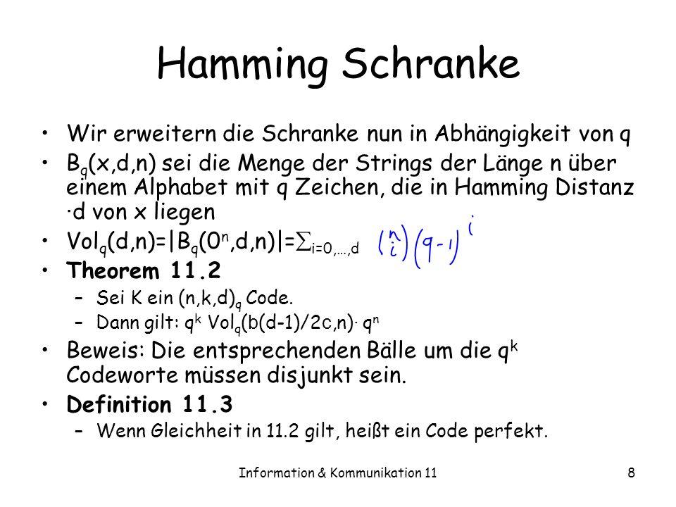 Information & Kommunikation 118 Hamming Schranke Wir erweitern die Schranke nun in Abhängigkeit von q B q (x,d,n) sei die Menge der Strings der Länge n über einem Alphabet mit q Zeichen, die in Hamming Distanz · d von x liegen Vol q (d,n)=|B q (0 n,d,n)|= i=0,…,d Theorem 11.2 –Sei K ein (n,k,d) q Code.