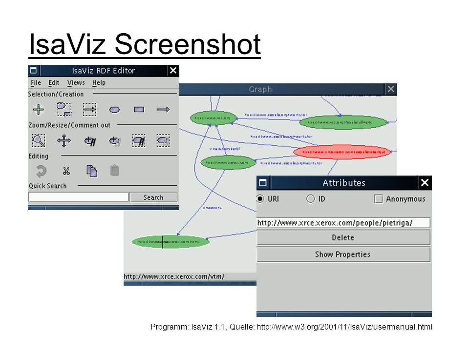 IsaViz Screenshot Programm: IsaViz 1.1, Quelle: http://www.w3.org/2001/11/IsaViz/usermanual.html