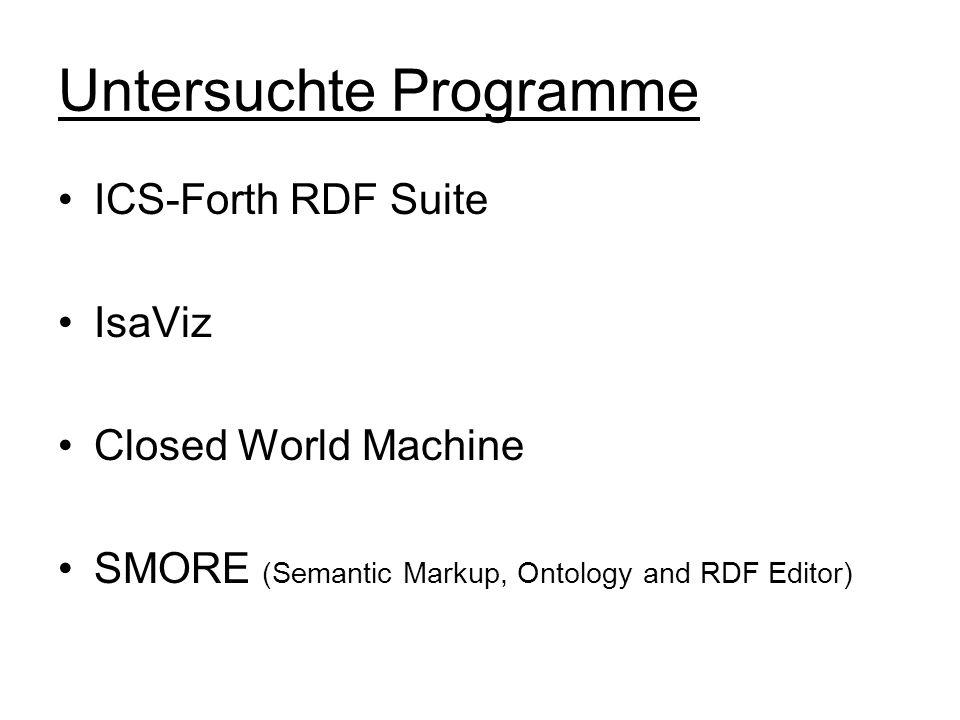 Untersuchte Programme ICS-Forth RDF Suite IsaViz Closed World Machine SMORE (Semantic Markup, Ontology and RDF Editor)