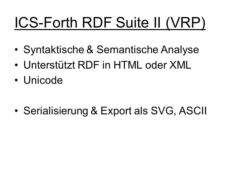 ICS-Forth RDF Suite II (VRP) Syntaktische & Semantische Analyse Unterstützt RDF in HTML oder XML Unicode Serialisierung & Export als SVG, ASCII