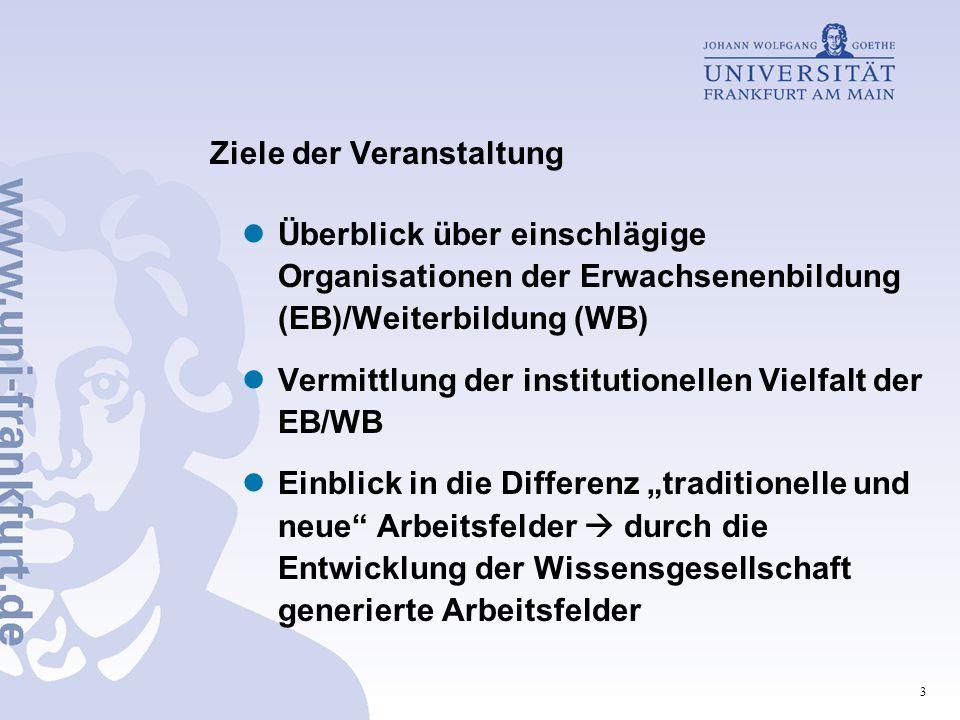 3 Ziele der Veranstaltung Überblick über einschlägige Organisationen der Erwachsenenbildung (EB)/Weiterbildung (WB) Vermittlung der institutionellen V