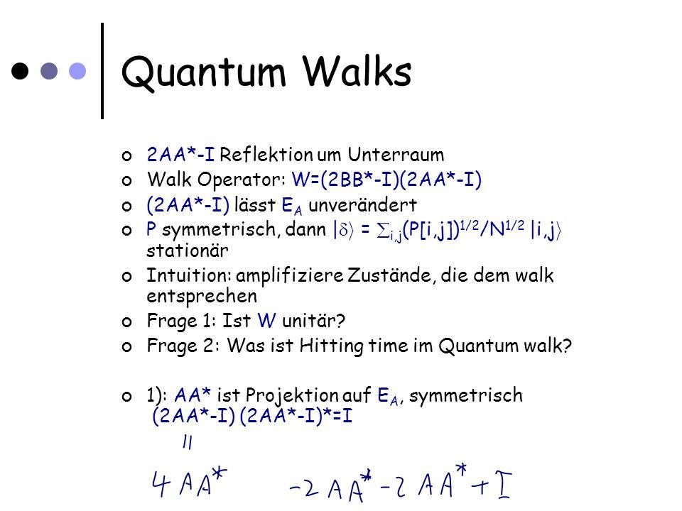 Quantum Walks 2AA*-I Reflektion um Unterraum Walk Operator: W=(2BB*-I)(2AA*-I) (2AA*-I) lässt E A unverändert P symmetrisch, dann | i = i,j (P[i,j]) 1/2 /N 1/2 |i,j i stationär Intuition: amplifiziere Zustände, die dem walk entsprechen Frage 1: Ist W unitär.