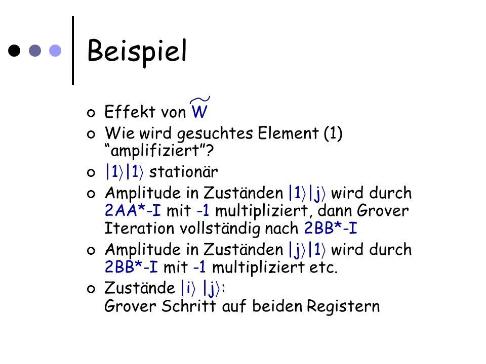 Effekt von W Wie wird gesuchtes Element (1) amplifiziert.