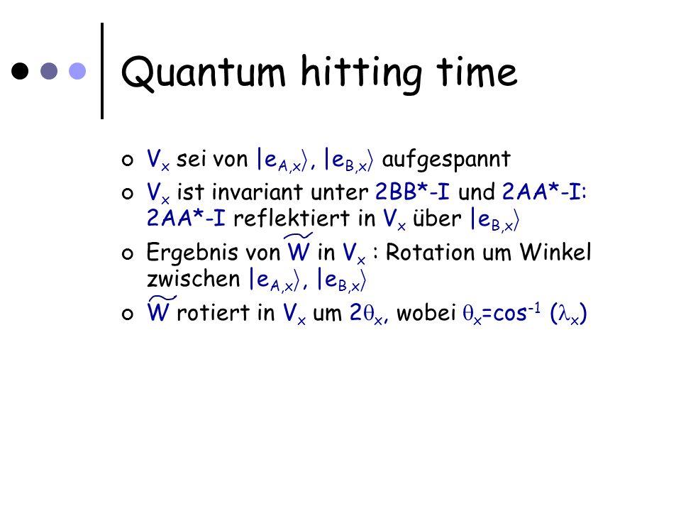 Quantum hitting time V x sei von |e A,x i, |e B,x i aufgespannt V x ist invariant unter 2BB*-I und 2AA*-I: 2AA*-I reflektiert in V x über |e B,x i Ergebnis von W in V x : Rotation um Winkel zwischen |e A,x i, |e B,x i W rotiert in V x um 2 x, wobei x =cos -1 ( x )
