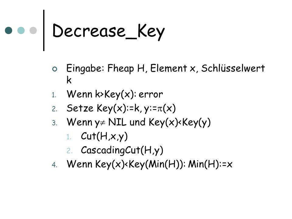 Beweis k=0: s 0 =1 Knoten, F(2)=1 k=1: s 1 =2 Knoten, F(3)=2 s k ¸ 2+ i=2,…,k s i-2 ¸ 2+ i=2,…,k F(i) per Induktion ¸ 1+ i=1,…,k F(i) =F(k+2)