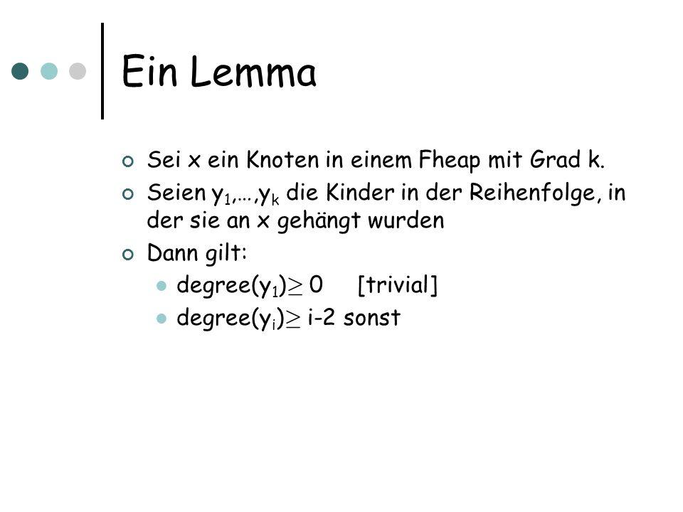 Ein Lemma Sei x ein Knoten in einem Fheap mit Grad k.