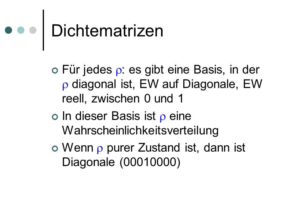 Dichtematrizen Für jedes : es gibt eine Basis, in der diagonal ist, EW auf Diagonale, EW reell, zwischen 0 und 1 In dieser Basis ist eine Wahrscheinlichkeitsverteilung Wenn purer Zustand ist, dann ist Diagonale (00010000)