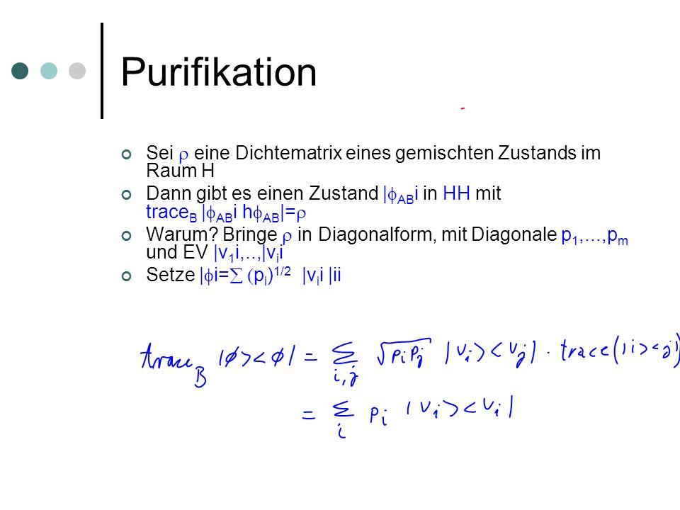 Purifikation Sei eine Dichtematrix eines gemischten Zustands im Raum H Dann gibt es einen Zustand | AB i in HH mit trace B | AB i h AB |= Warum? Brin
