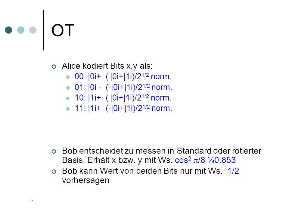 OT Alice kodiert Bits x,y als: 00: |0i+ ( |0i+|1i)/2 1/2 norm. 01: |0i - (-|0i+|1i)/2 1/2 norm. 10: |1i+ ( |0i+|1i)/2 1/2 norm. 11: |1i+ (-|0i+|1i)/2
