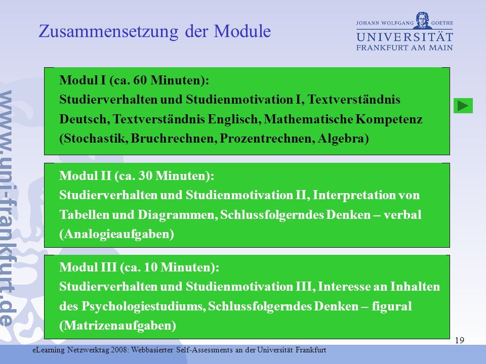eLearning Netzwerktag 2008: Webbasierter Self-Assessments an der Universität Frankfurt 19 Zusammensetzung der Module Modul I (ca. 60 Minuten): Studier