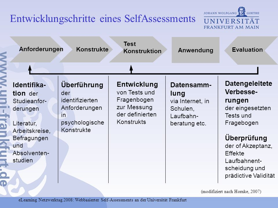 eLearning Netzwerktag 2008: Webbasierter Self-Assessments an der Universität Frankfurt 20 Modul I (ca.