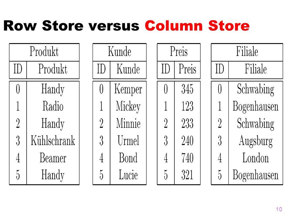 Row Store versus Column Store 9