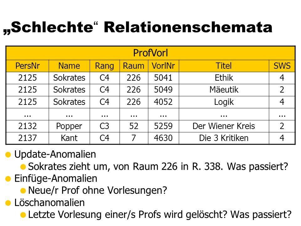 Schlechte Relationenschemata Update-Anomalien Sokrates zieht um, von Raum 226 in R. 338. Was passiert? Einfüge-Anomalien Neue/r Prof ohne Vorlesungen?