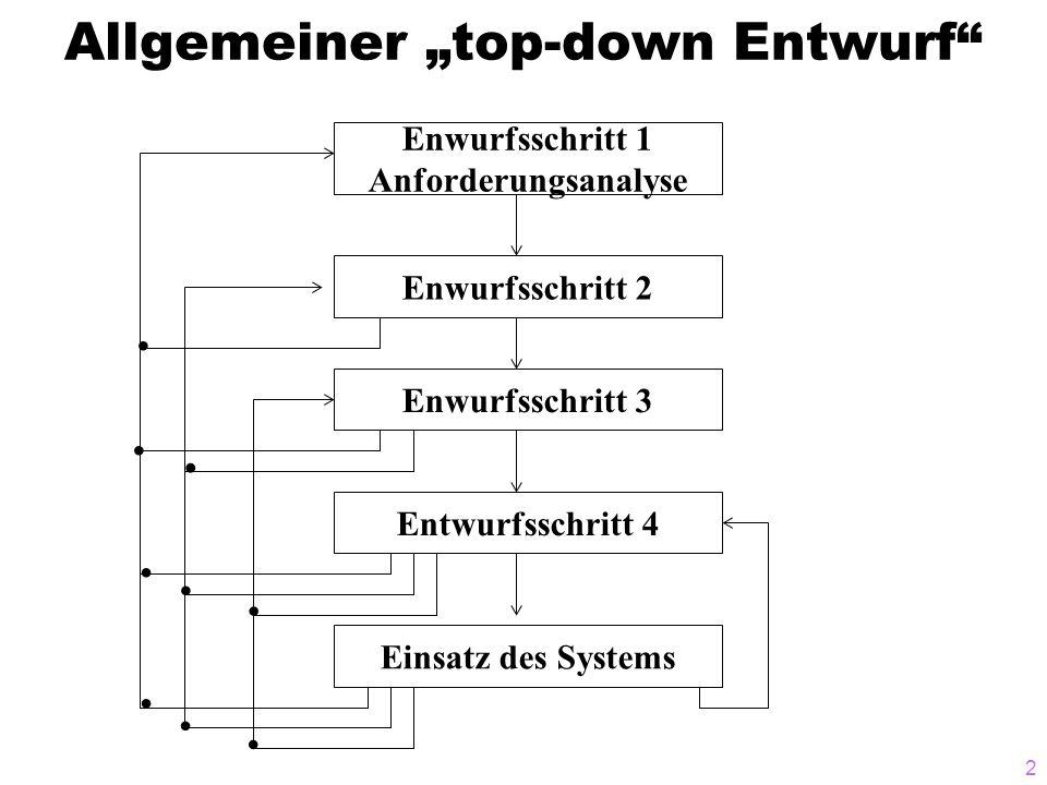 2 Allgemeiner top-down Entwurf Einsatz des Systems Entwurfsschritt 4 Enwurfsschritt 3 Enwurfsschritt 2 Enwurfsschritt 1 Anforderungsanalyse........