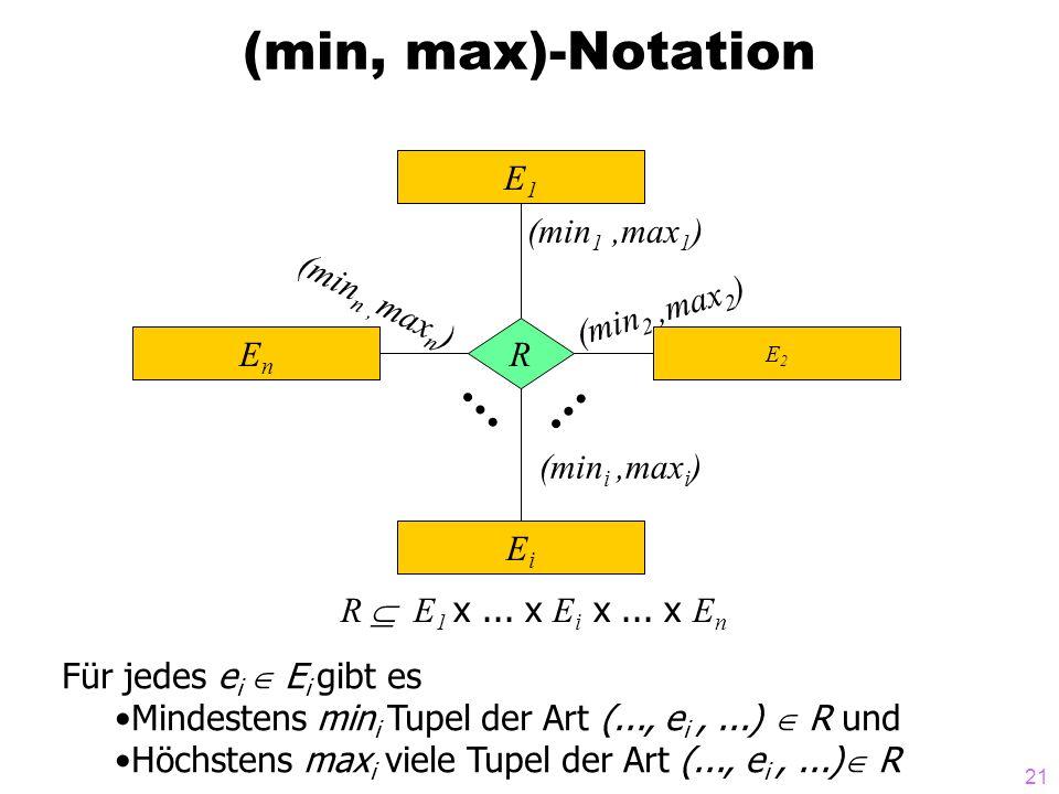 21 (min, max)-Notation E2E2 R E 1 x... x E i x... x E n E1E1 EnEn EiEi R (min 1,max 1 ) (min 2,max 2 ) (min i,max i ) (min n, max n ) Für jedes e i E