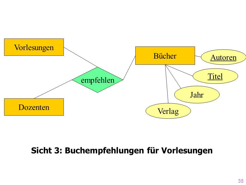 35 Vorlesungen Dozenten Bücher Titel Jahr Verlag empfehlen Autoren Sicht 3: Buchempfehlungen für Vorlesungen