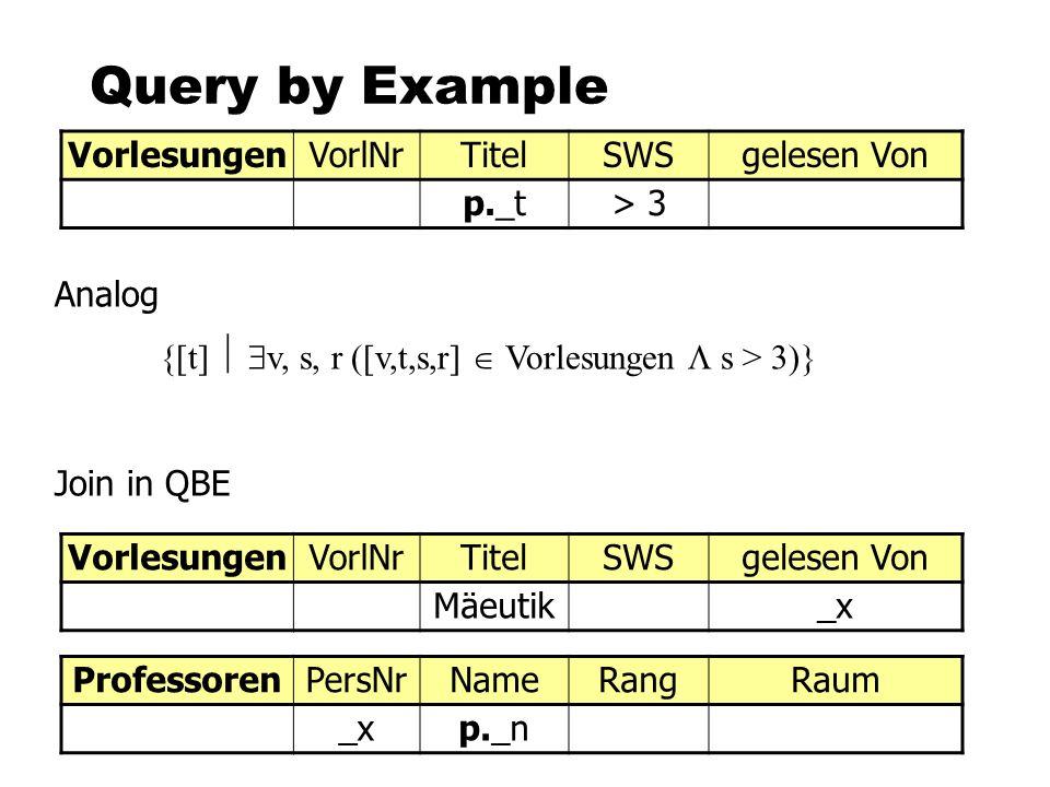 Query by Example VorlesungenVorlNrTitelSWSgelesen Von p._t> 3 Analog {[t] v, s, r ([v,t,s,r] Vorlesungen s > 3)} Join in QBE VorlesungenVorlNrTitelSWSgelesen Von Mäeutik_x ProfessorenPersNrNameRangRaum _xp._n