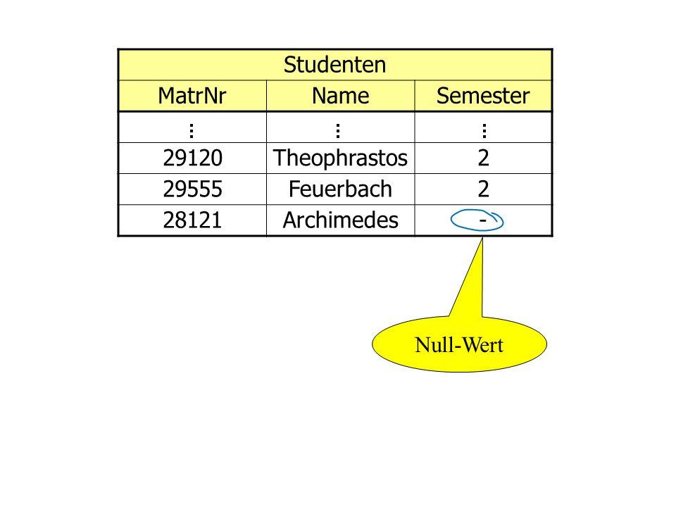 Rekursion select Vorgänger from voraussetzen, Vorlesungen where Nachfolger= VorlNr and Titel= `Der Wiener Kreis´