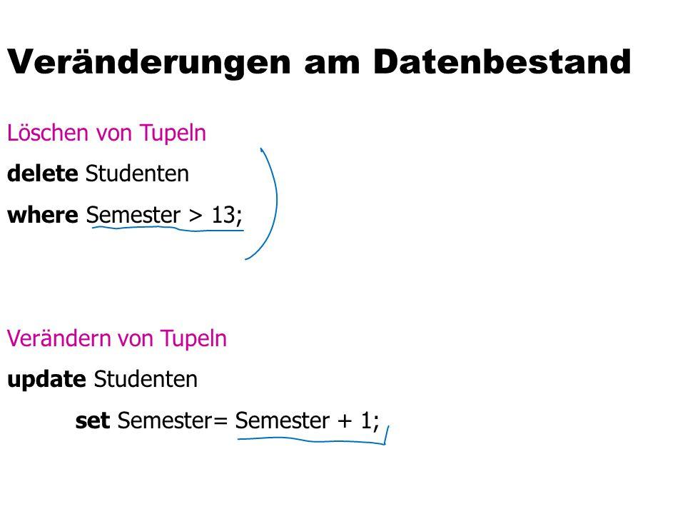 Veränderungen am Datenbestand Löschen von Tupeln delete Studenten where Semester > 13; Verändern von Tupeln update Studenten set Semester= Semester + 1;