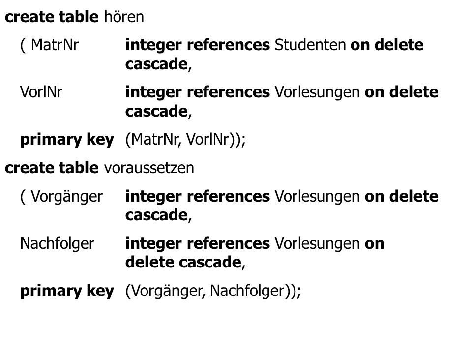 create table hören ( MatrNrinteger references Studenten on delete cascade, VorlNrinteger references Vorlesungen on delete cascade, primary key (MatrNr