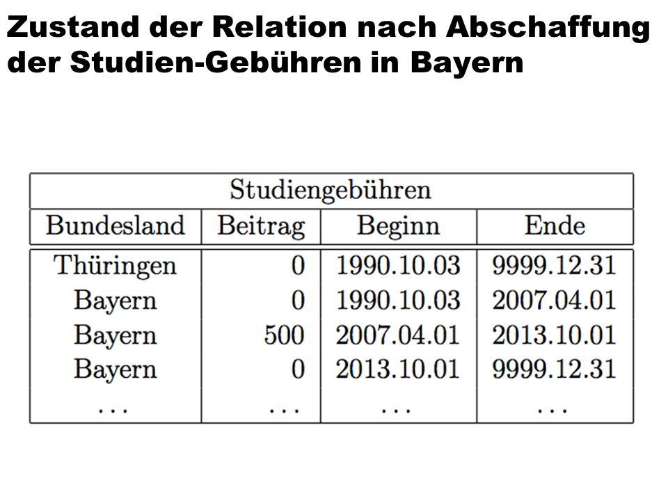 Zustand der Relation nach Abschaffung der Studien-Gebühren in Bayern