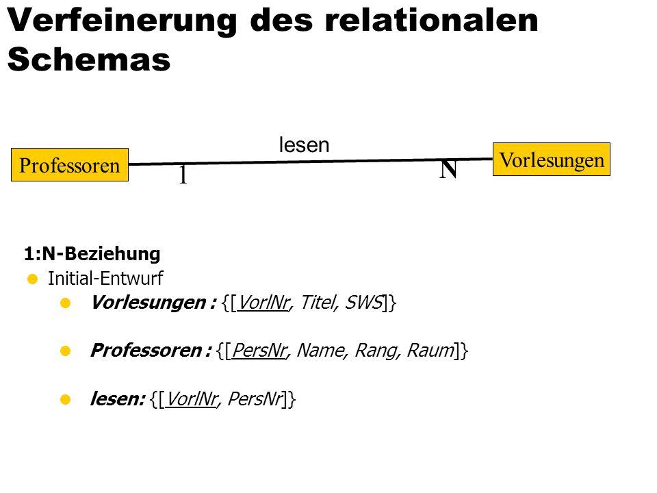 Verfeinerung des relationalen Schemas 1:N-Beziehung Initial-Entwurf Vorlesungen : {[VorlNr, Titel, SWS]} Professoren : {[PersNr, Name, Rang, Raum]} lesen: {[VorlNr, PersNr]} Professoren Vorlesungen 1 N lesen
