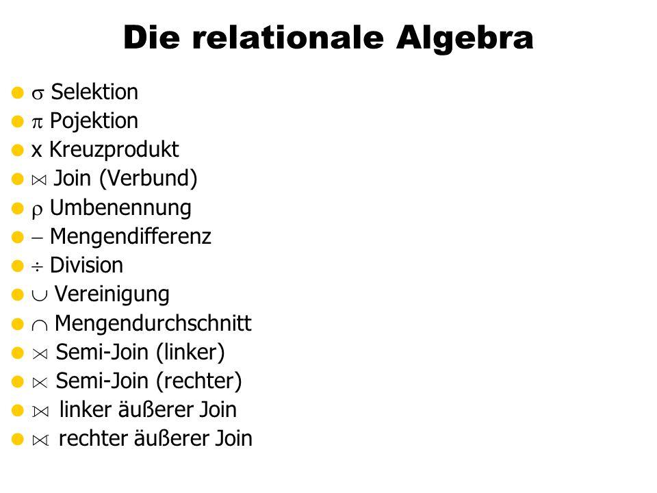 Die relationale Algebra Selektion Pojektion x Kreuzprodukt A Join (Verbund) Umbenennung Mengendifferenz Division Vereinigung Mengendurchschnitt F Semi-Join (linker) E Semi-Join (rechter) C linker äußerer Join D rechter äußerer Join