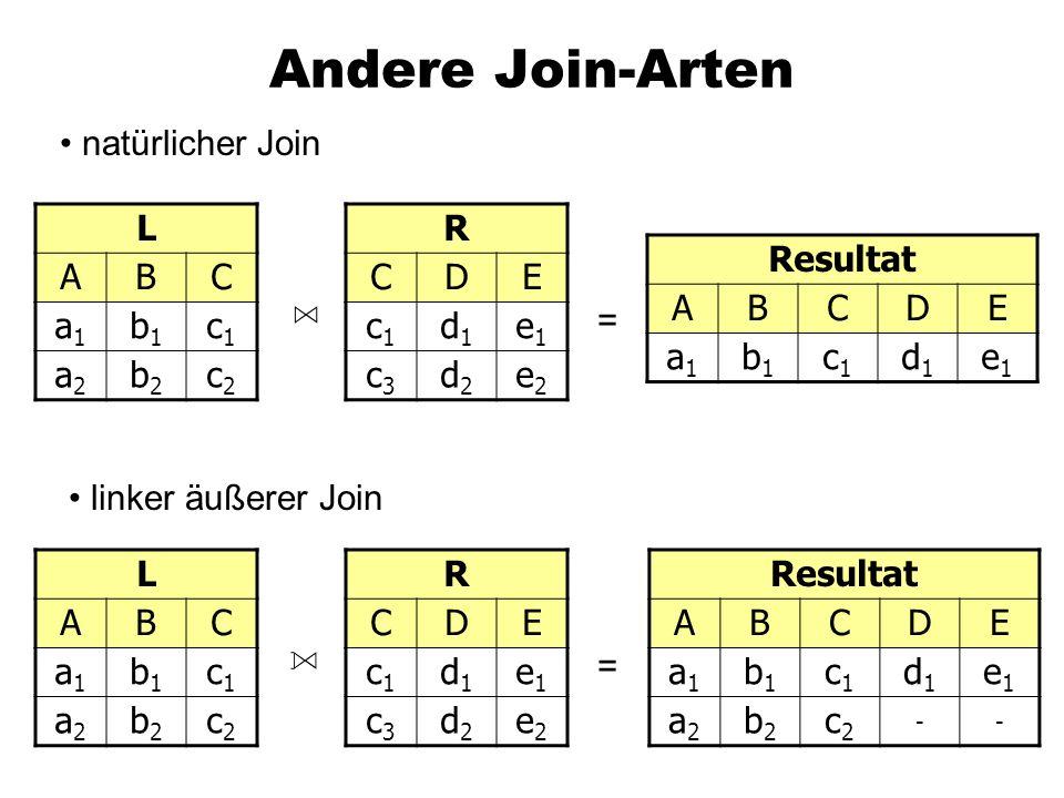 Andere Join-Arten natürlicher Join L ABC a1a1 b1b1 c1c1 a2a2 b2b2 c2c2 R CDE c1c1 d1d1 e1e1 c3c3 d2d2 e2e2 A = Resultat ABCDE a1a1 b1b1 c1c1 d1d1 e1e1 L ABC a1a1 b1b1 c1c1 a2a2 b2b2 c2c2 C = linker äußerer Join R CDE c1c1 d1d1 e1e1 c3c3 d2d2 e2e2 Resultat ABCDE a1a1 b1b1 c1c1 d1d1 e1e1 a2a2 b2b2 c2c2 --