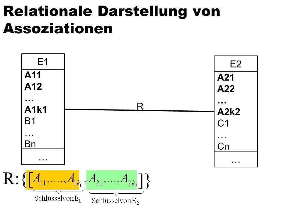 Relationale Darstellung von Assoziationen R:{[ ]} E1 A11 A12 … A1k1 B1 … Bn … E2 A21 A22 … A2k2 C1 … Cn … R