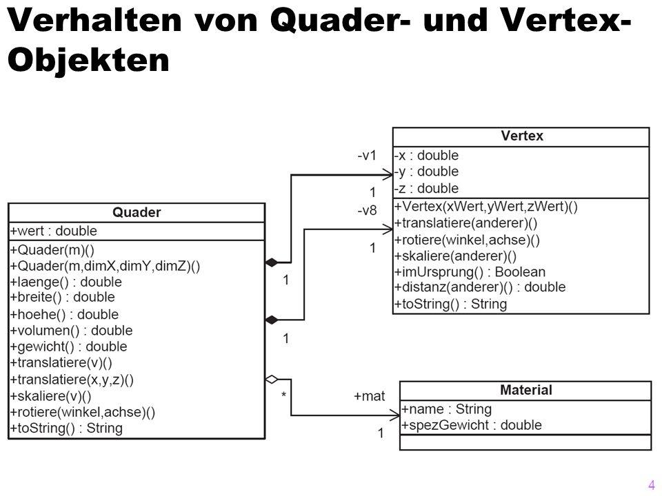 Verhalten von Quader- und Vertex- Objekten 4