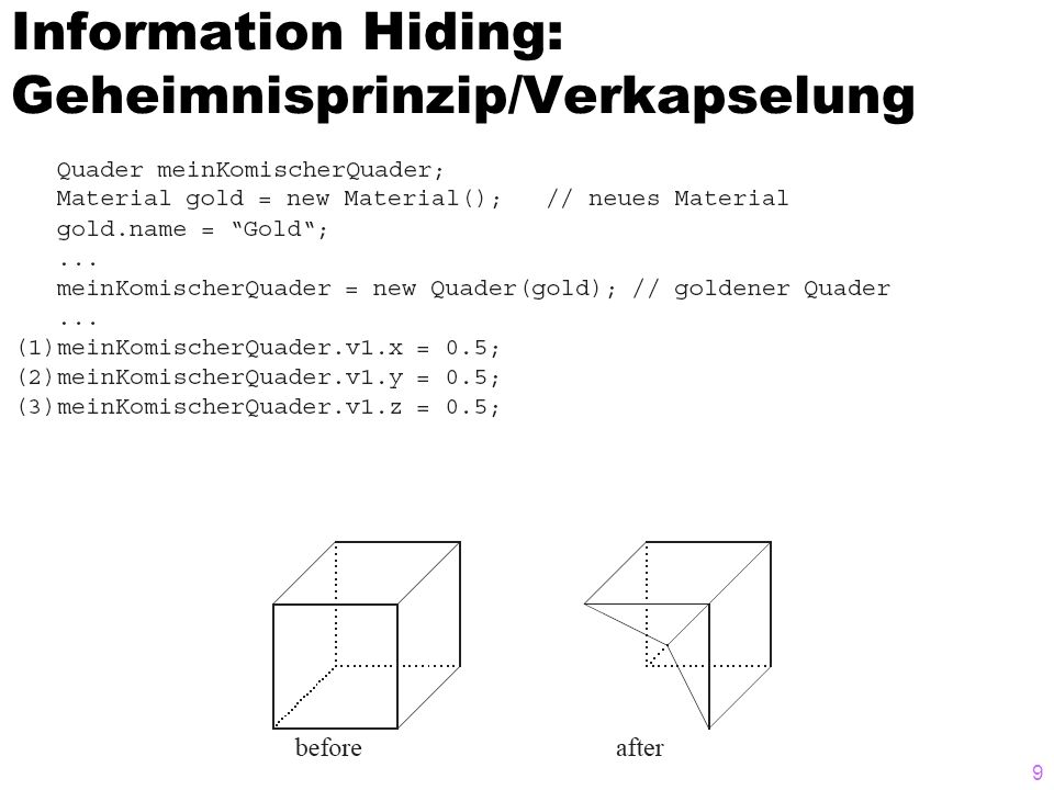 Information Hiding: Geheimnisprinzip/Verkapselung 9
