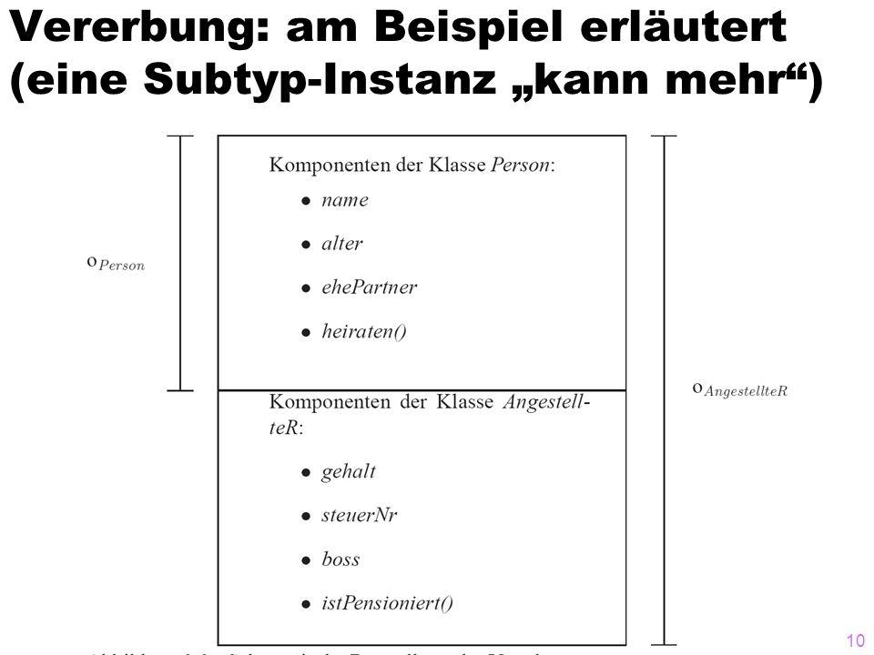 Vererbung: am Beispiel erläutert (eine Subtyp-Instanz kann mehr) 10