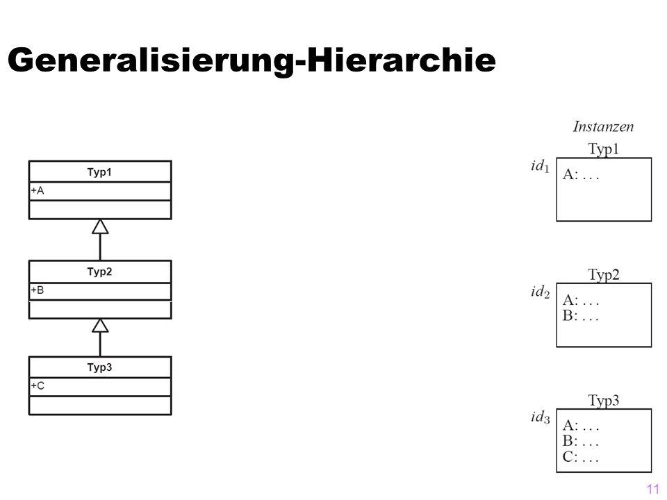 Generalisierung-Hierarchie 11