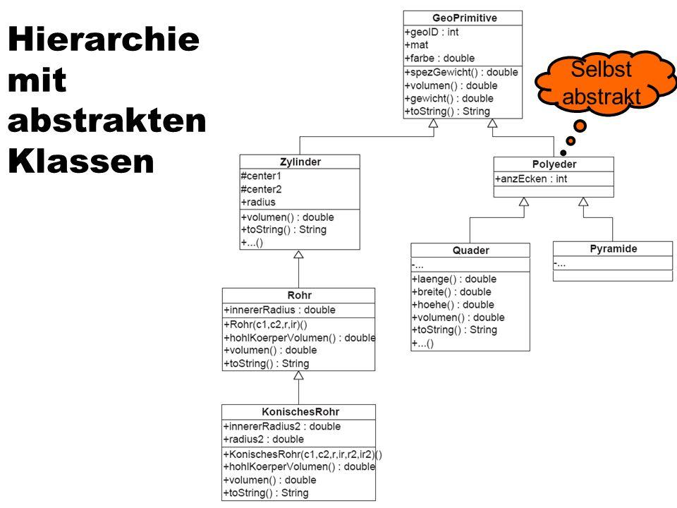 Hierarchie mit abstrakten Klassen 29 Selbst abstrakt