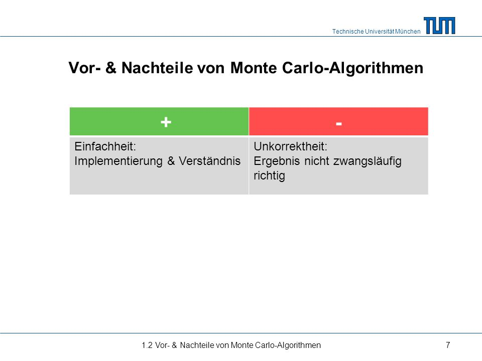 Technische Universität München Vor- & Nachteile von Monte Carlo-Algorithmen 1.2 Vor- & Nachteile von Monte Carlo-Algorithmen7 +- Einfachheit: Implemen