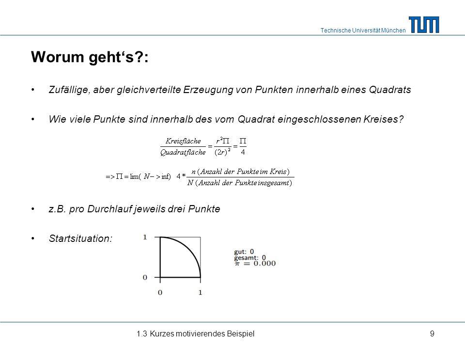 Technische Universität München Ablauf/Durchführung: Treffer: 3 Gesamt: 3Treffer: 4 Gesamt: 6Treffer: 7 Gesamt: 9 Treffer: 9 Gesamt: 12Treffer: 12 Gesamt: 15 Laufzeit: 3000 erzeugte Punkte: 0.000446 s 3.000.000.000 erzeugte Punkte: 3m 31s