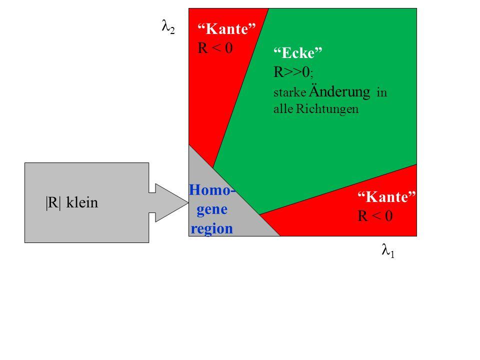 2 Ecke R>>0 ; starke Änderung in alle Richtungen |R| klein Kante R < 0 Homo- gene region 1
