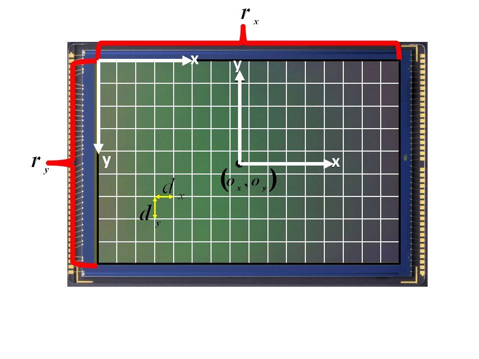 Bildebene x y x y x y