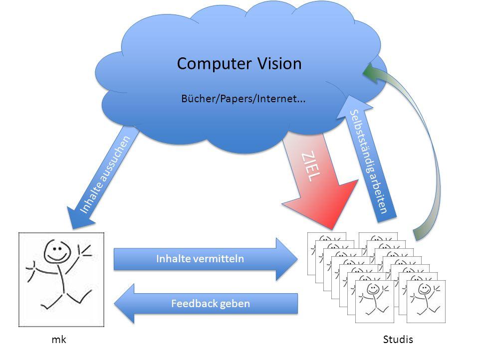 ZIEL Inhalte aussuchen Computer Vision Bücher/Papers/Internet... mkStudis Inhalte vermitteln Feedback geben Selbstständig arbeiten