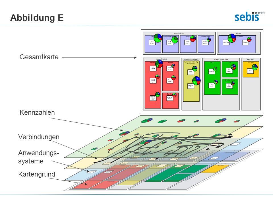 Abbildung E Verbindungen Kennzahlen Kartengrund Anwendungs- systeme Gesamtkarte