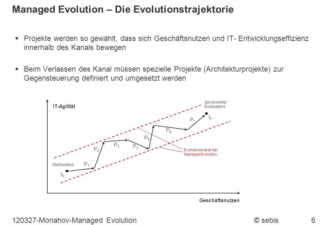 Managed Evolution – Die Evolutionstrajektorie Projekte werden so gewählt, dass sich Geschäftsnutzen und IT- Entwicklungseffizienz innerhalb des Kanals
