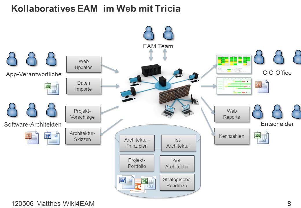 Kollaboratives EAM im Web mit Tricia 120506 Matthes Wiki4EAM8 Projekt- Vorschläge Ist- Architektur Architektur- Prinzipien Architektur- Skizzen Ziel-