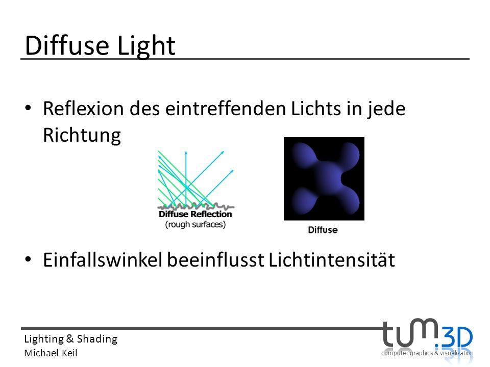 computer graphics & visualization Lighting & Shading Michael Keil Diffuse Light Reflexion des eintreffenden Lichts in jede Richtung Einfallswinkel bee