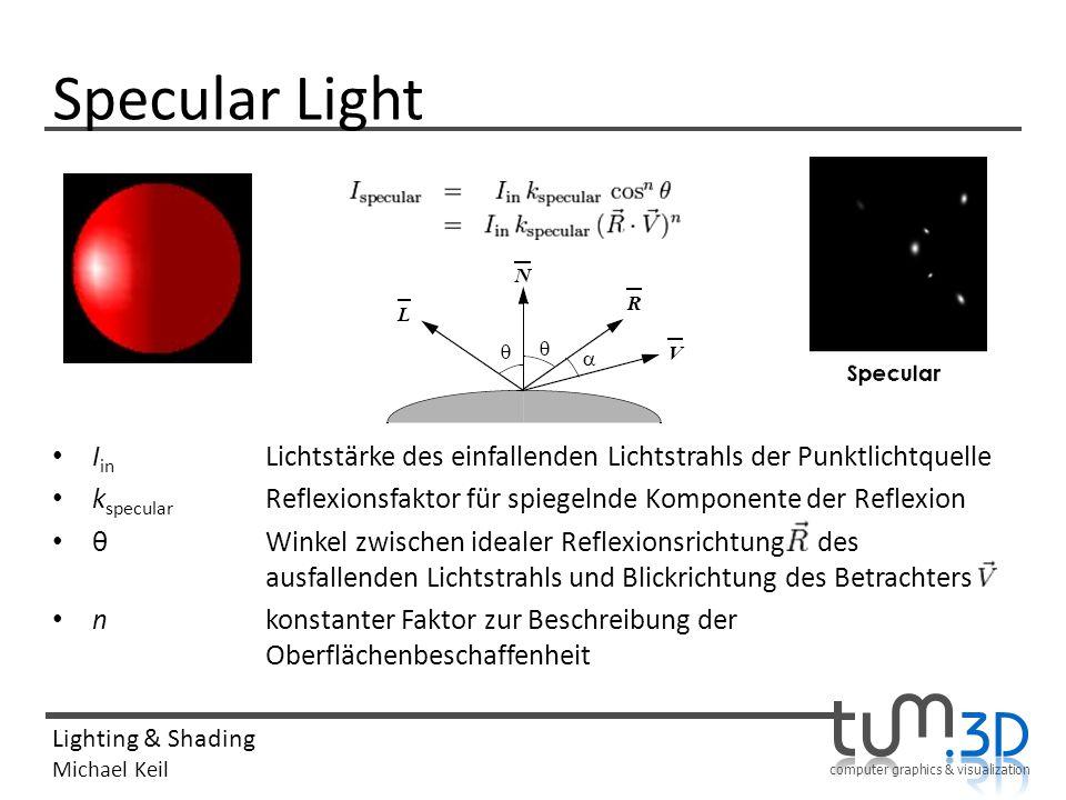 computer graphics & visualization Lighting & Shading Michael Keil Specular Light I in Lichtstärke des einfallenden Lichtstrahls der Punktlichtquelle k